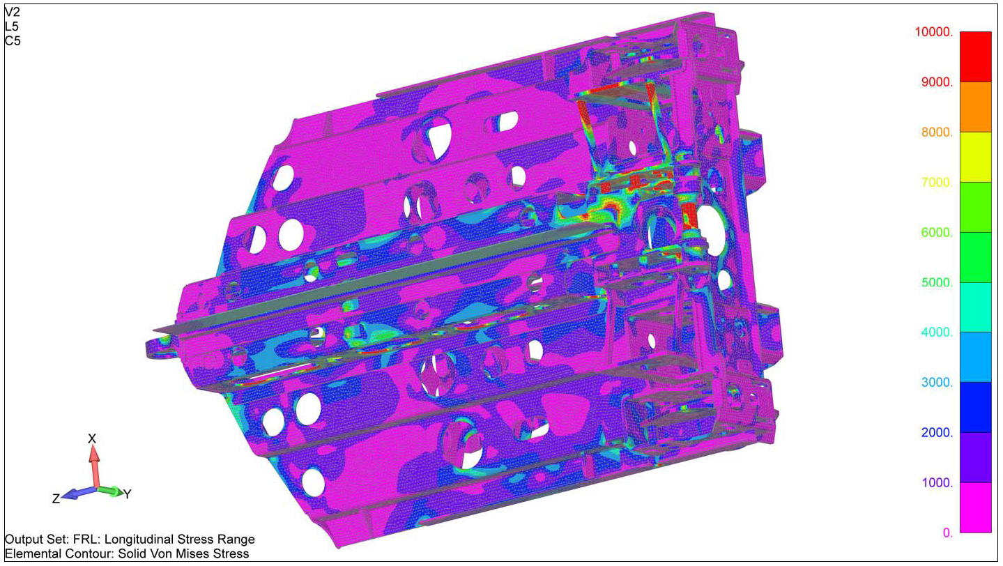 fea-chassis