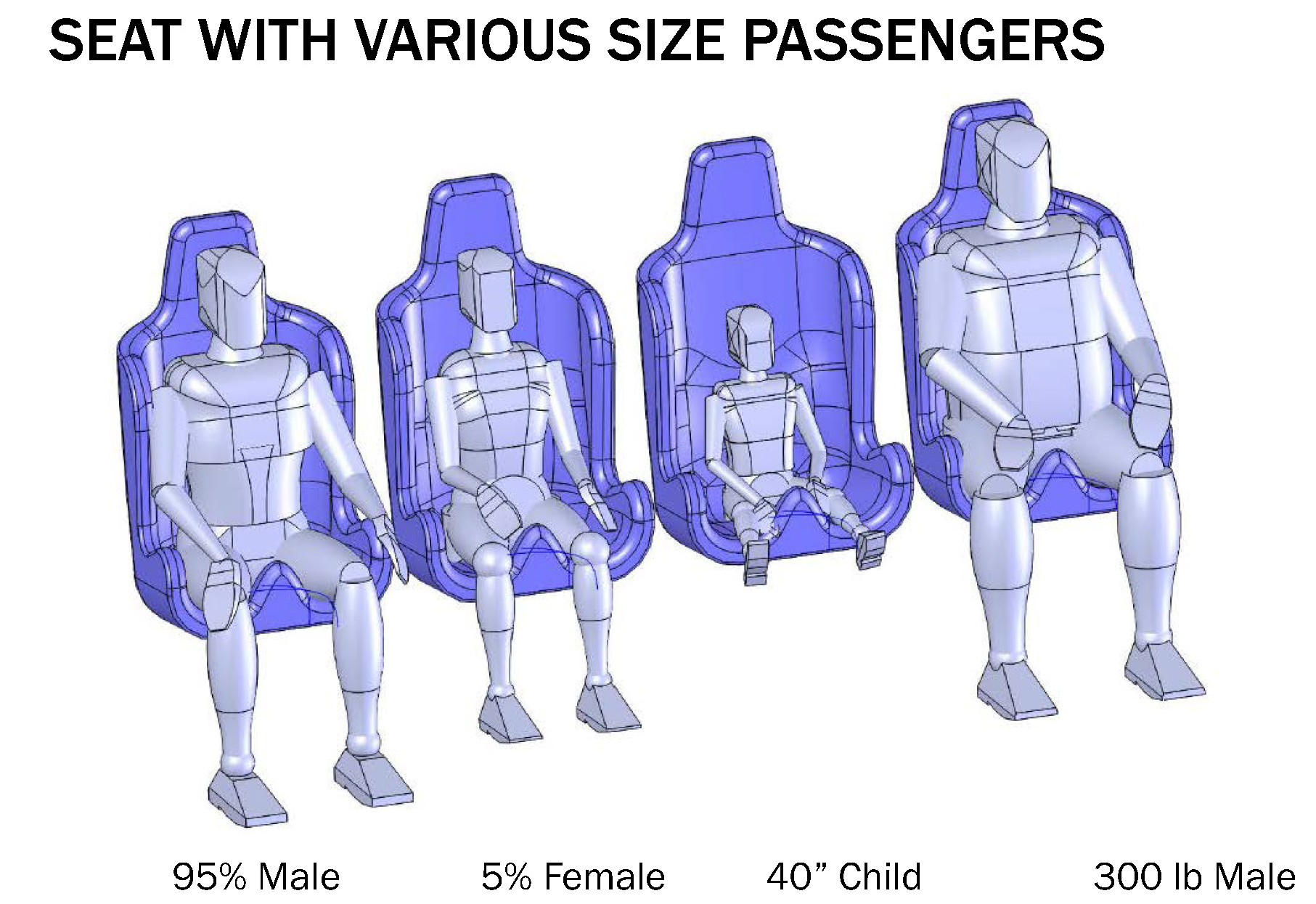 seatshapes